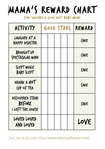 mamas reward chart
